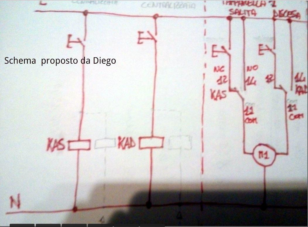 Schema utente Diego