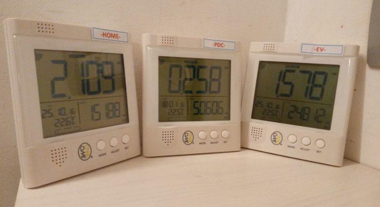 controllare i consumi elettrici di casa