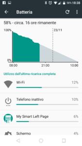 Consumo batteria android